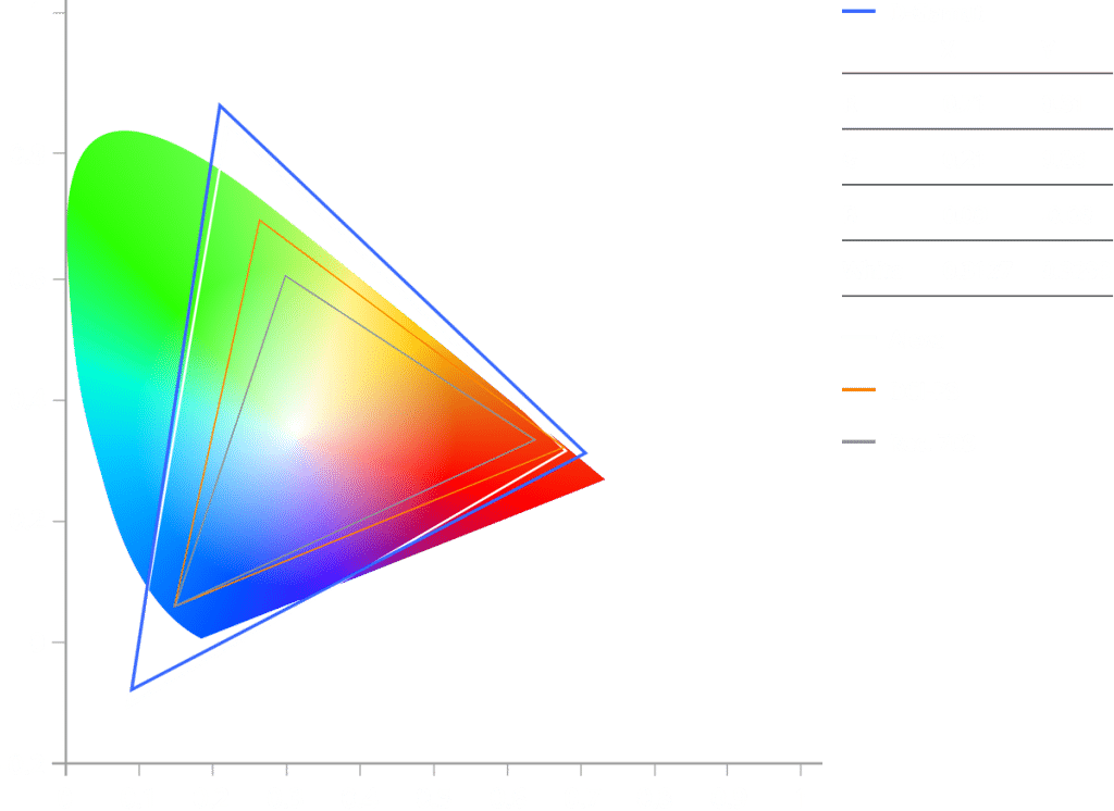Zenmuse-x7-graphique