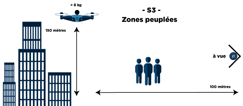 illustration scénario 3