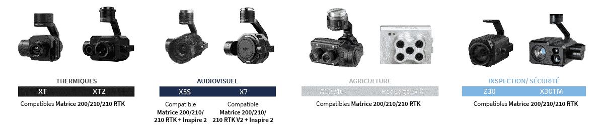 Caméras thermique, audiovisuel, agriculture et inspection pour drones DJI