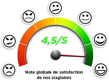 taux de satisfaction client formation